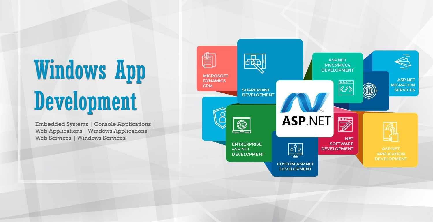 The Custom Mobile Application Development Services - Mobile Apps World